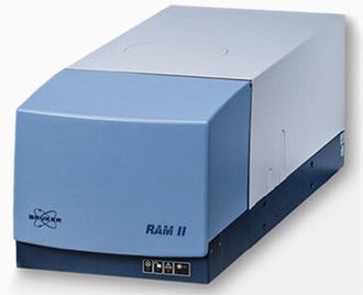 Bruker RAM II